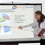 Виктория Липницкая - ШокерМагаз. Презентация в Альфа-Банк.